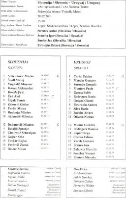 slovenijaurugvaj_uradne_postave_28.2.2001_400